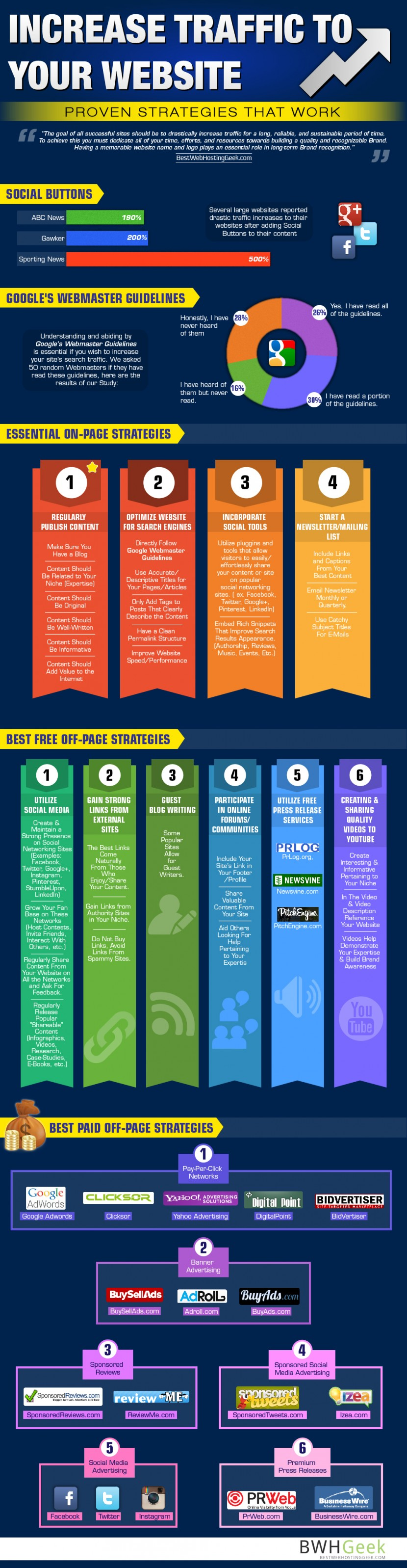 Infographie 27 - top-strategies-increase-traffic-infographic