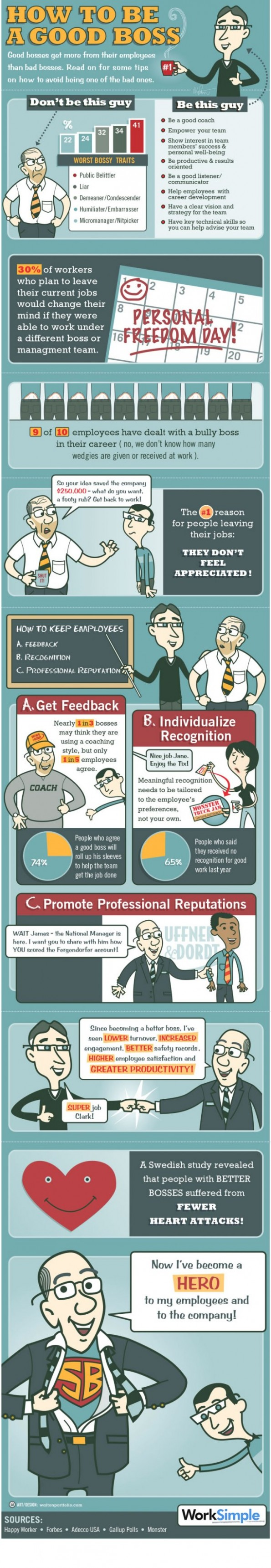 Infographie 32 - how to be a good-boss