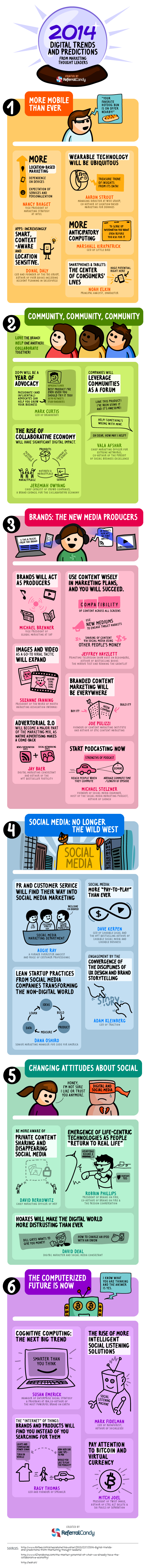 Infographie 86 - 2014-digital-trends-predictions-marketing-infographic