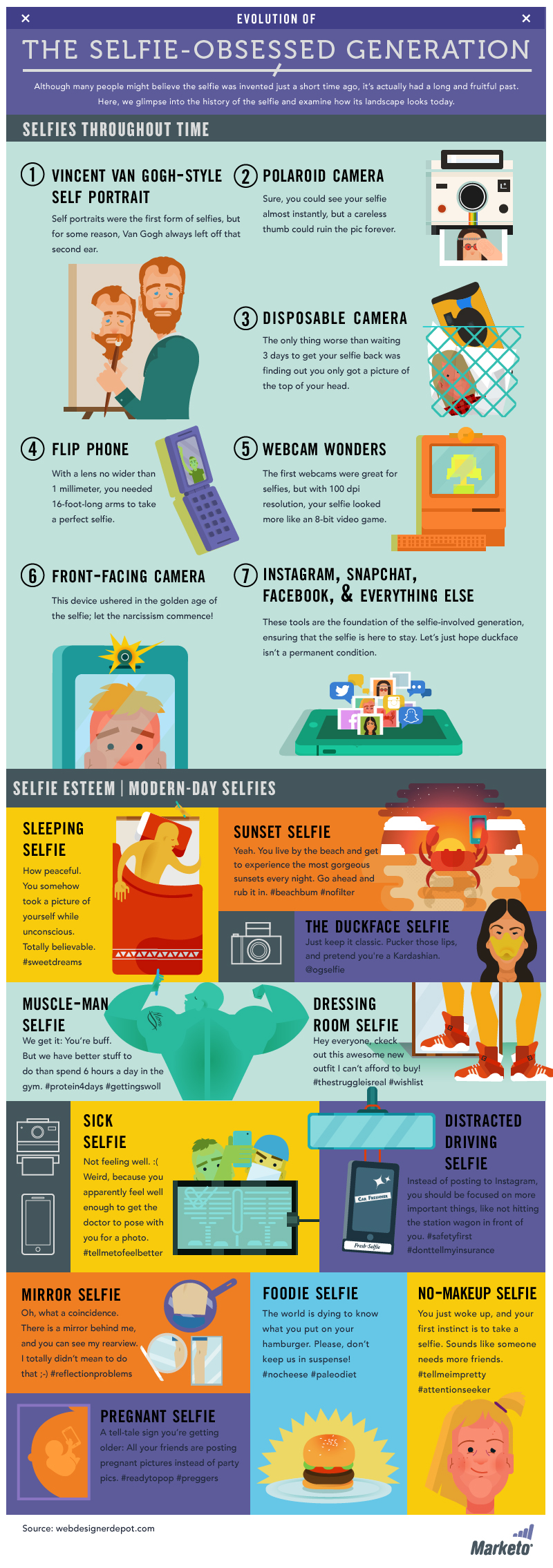 Infographie 89 - Evolution-of-the-Selfie-Infographic