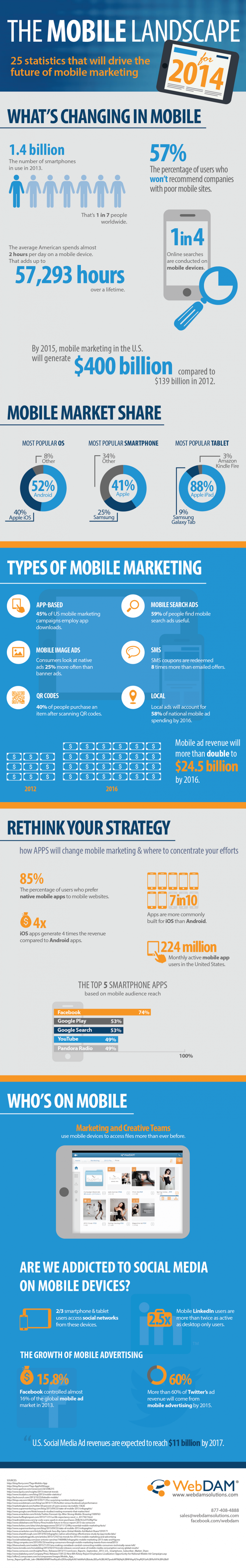 Infographie 92 - Mobile-Marketing-Infographic-20141