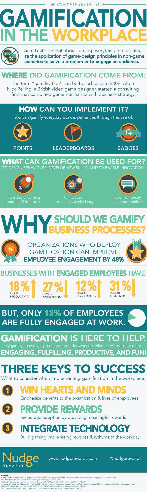Infographie 216 - Gamification at the workplace