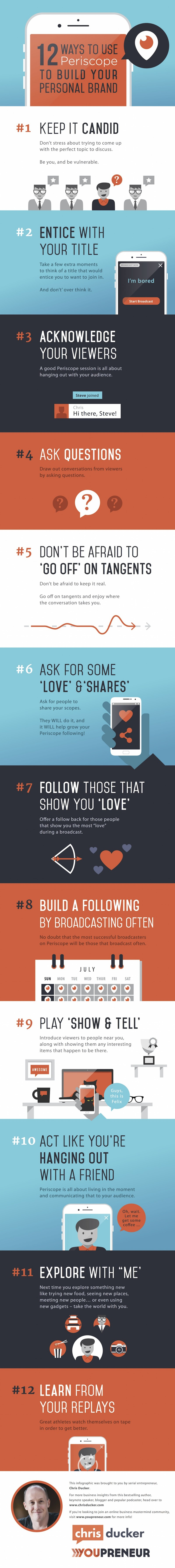Infographie 284 - Periscope personal branding
