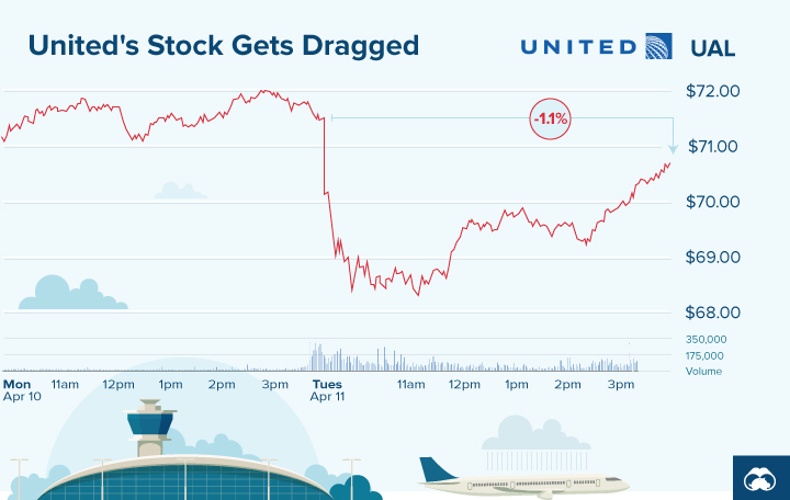 United - stock-chart-logo