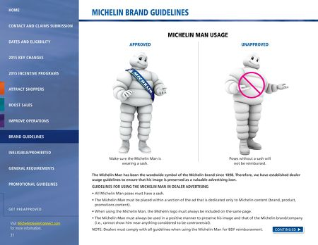 Michelin - Man usage