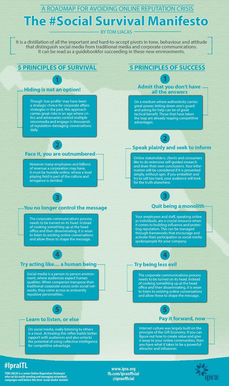 Infographie 34 - Social Manifesto Tom Liacas