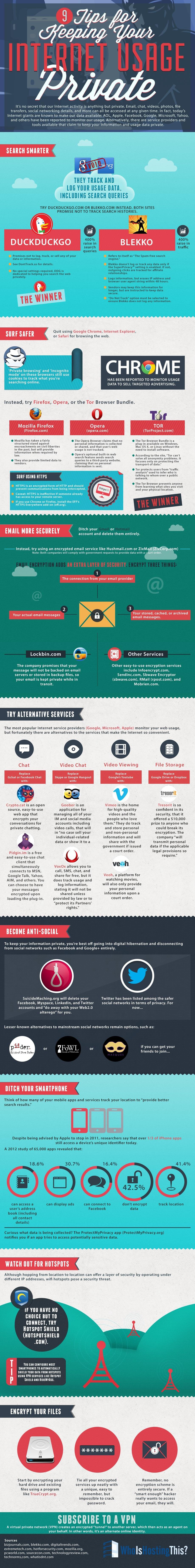 Infographie 62 - keep-internet-use-private-infographic