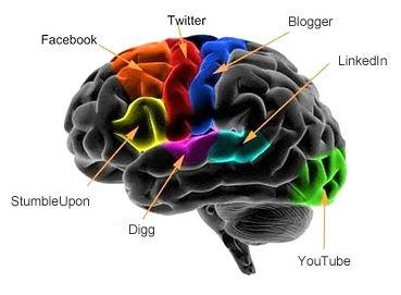 Sur les médias sociaux, le temps de cerveau agit différemment !