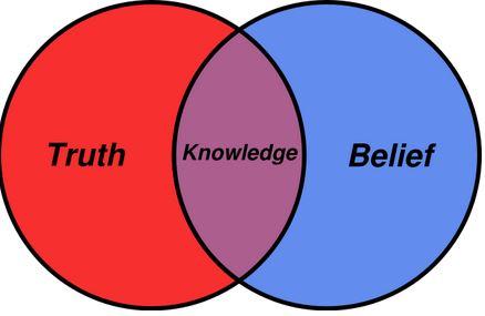 Rumeur VT - Belief communication