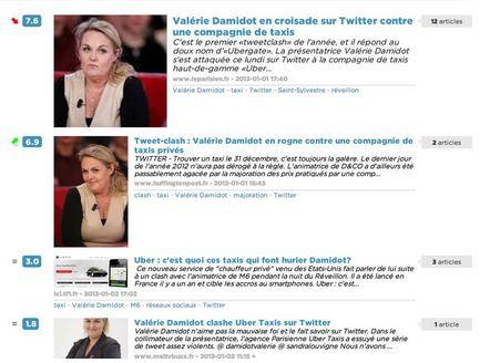 A la manoeuvre du bad buzz : Valérie Damidot redécore Uber !