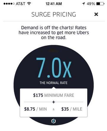 La pluie et le beau temps des tarifs selon Uber