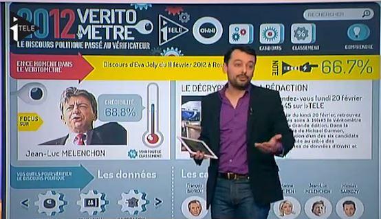 Le Véritomètre fut actif pendant la présidentielle 2012 en France