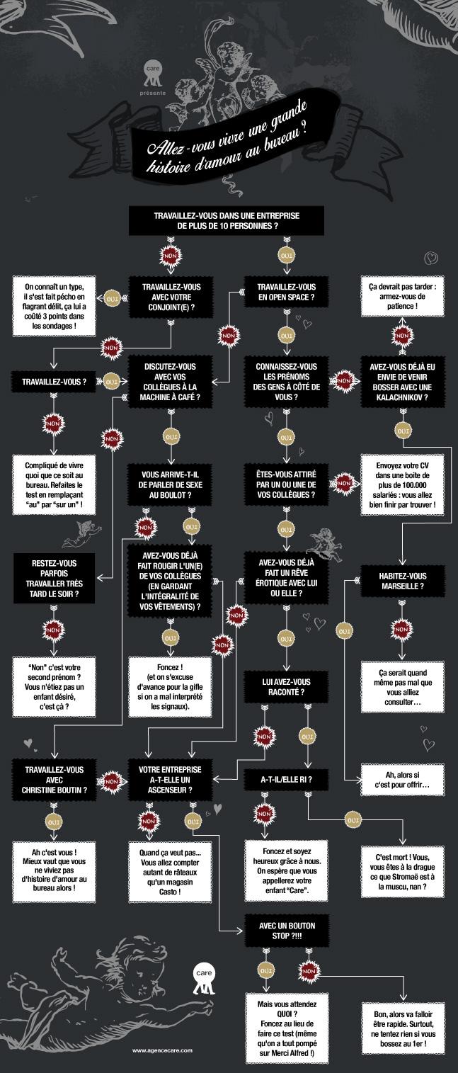 saint-valentin-infographie-800