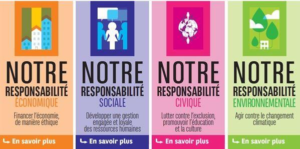 Des valeurs pourtant fièrement affichées par BNP Paribas