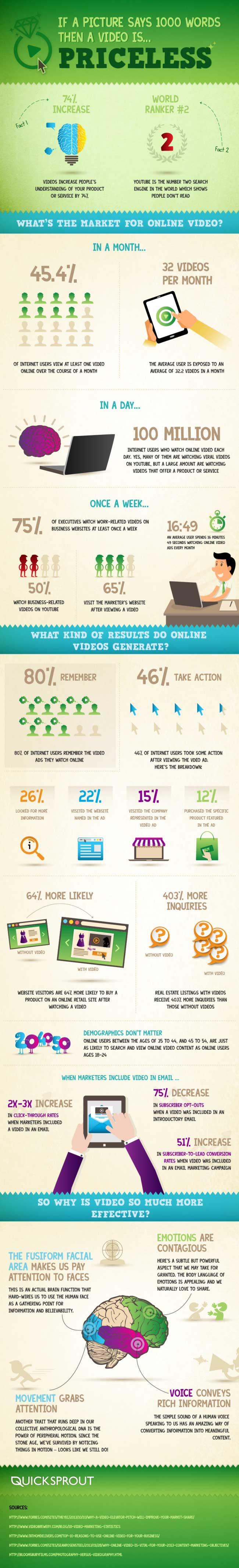 Infographie 132 - videos-social-media-part