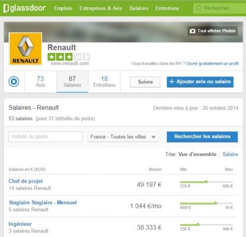 Glassdoor - fiche Renault