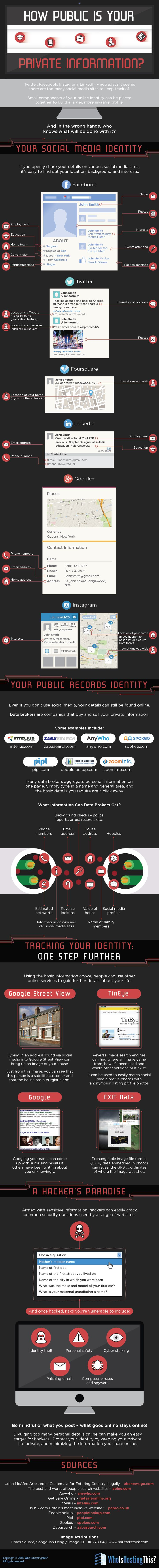 Infographie 159 - personal data what others can see in social media