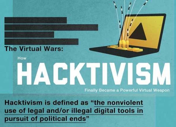 2015 - Hacktivism