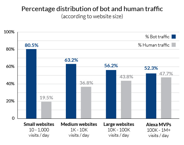 Infographie 170 - robots-21