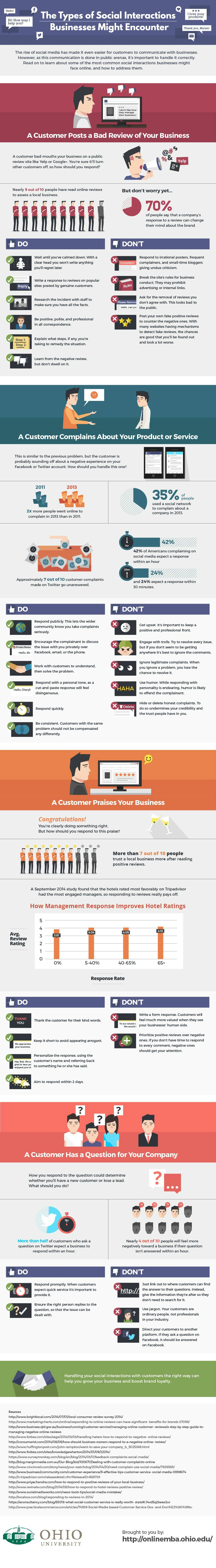 Infographie 181 - Customer