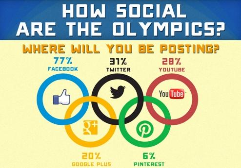 ADR - social media