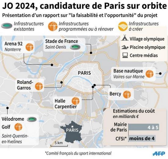 Blog - Infographie AFP