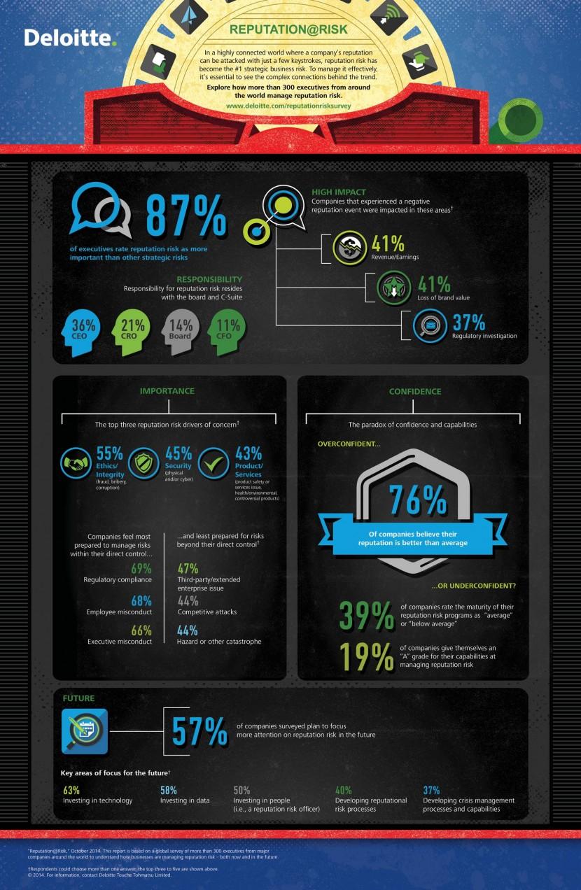 gx_grc_Reputation@Risk_Infographic_image 2