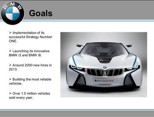 IMD - BMW