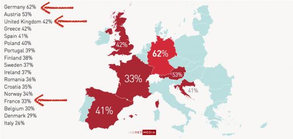 Adblock - Europe