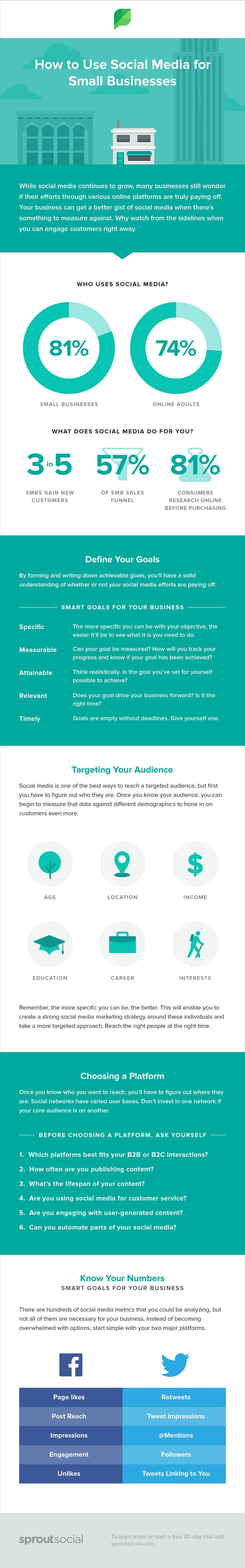 Infographie 237 - smb-social-media