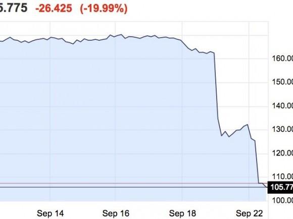 VW 2 - Stock market plundge