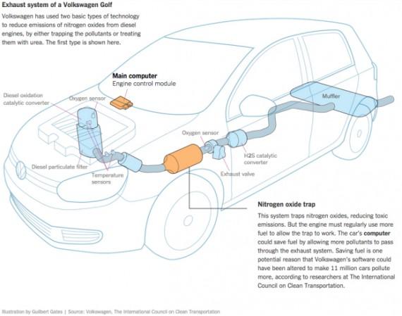 VW 2 - volkswagen-pollution-cheating-2