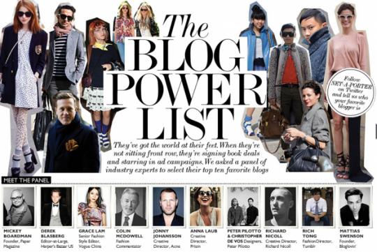Launchmetrics - fashion-bloggers