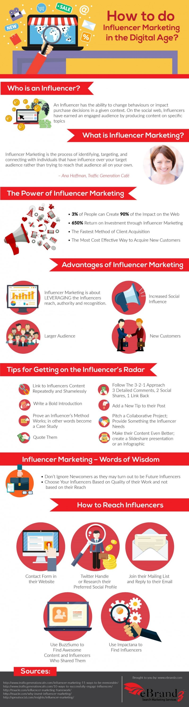 Infographie 276 - Influence marketing