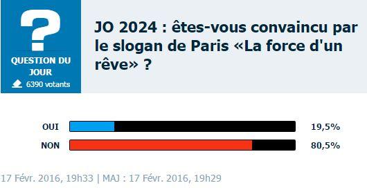 JO 2024 - Sondage Le Parisien