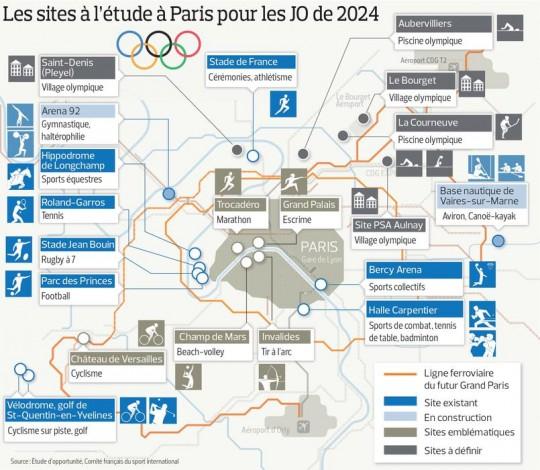 JO 2024 - sites JO