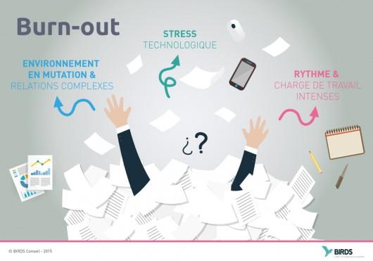 CHO - burnout