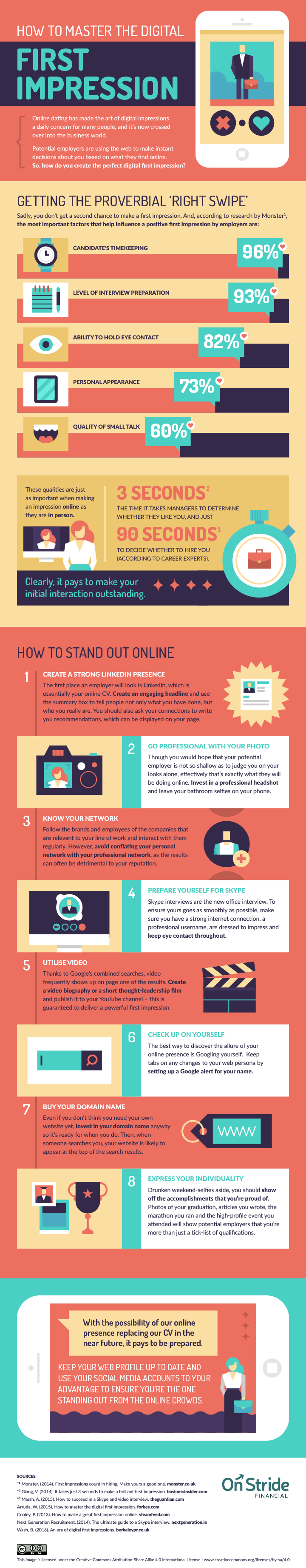Infographie 290 - Personal branding