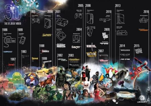 ubisoft-30-ans-jeux-video