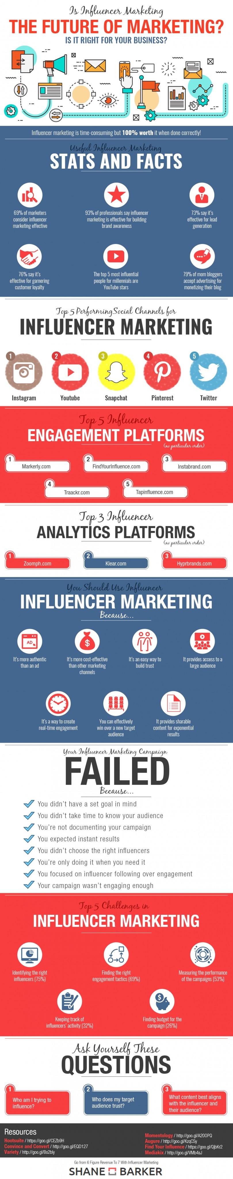 infographie-307-influencer-marketing