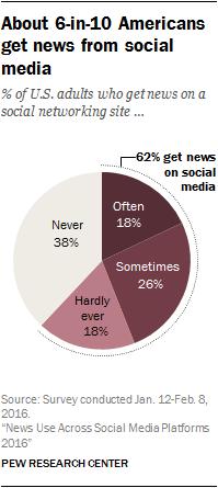 fck-social-media-and-news_0-01