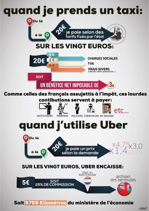 uber-4-taxation