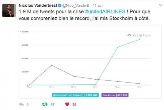 United - Tweet NVB