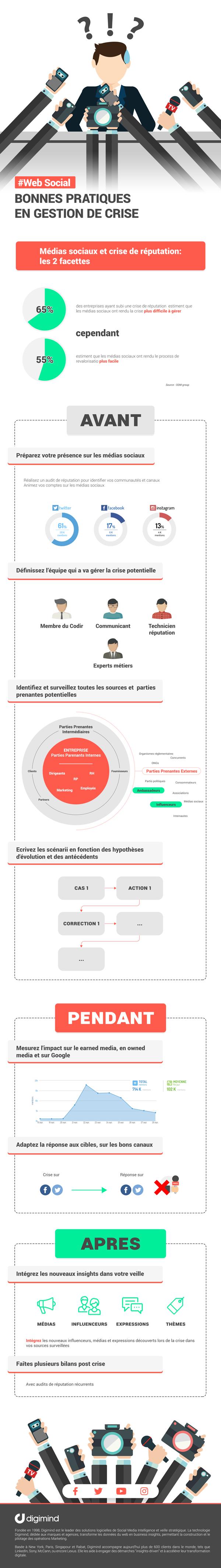 Crisis-Management-Infographics_600px